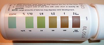 Diabetic urine test strips
